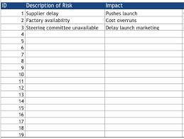 risk description template risk register template projectmanager