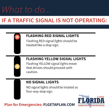 A Flashing Yellow Signal Light Means Copping Roofing Inc Home Facebook