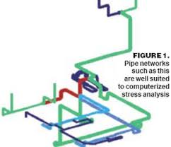 pipe design pipe design for robust systems engineering360