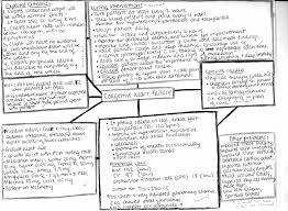 Csuf Map 100 Concept Maps Concept Maps Using Concept Maps Seeing The