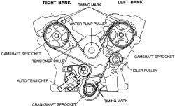 05 lancer es timing marks replacing the belt fixya