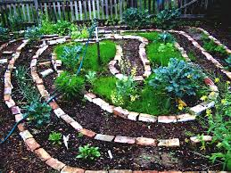 Potager Garden Layout Landscaping Images Of Potager Garden Layout For Your Inspiration