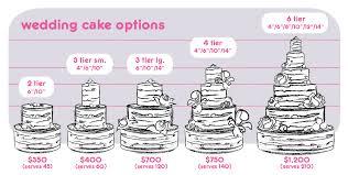 wedding cake costs wondrous wedding cake costs entracing australia 5000 simple cakes