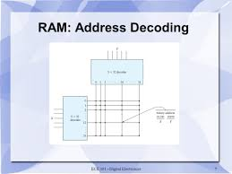 ece 301 u2013 digital electronics ppt video online download