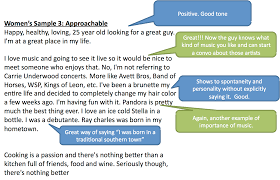 dating profile writing samples about me section