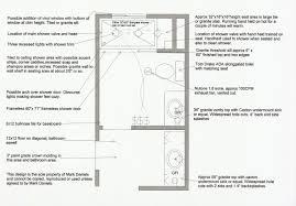 Baseboard Height Furniture Kitchen Renovation Kitchen Layout Designs 2015 Kitchen