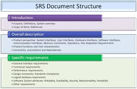 analysis requirement analysis template