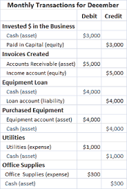 Template For Income Statement And Balance Sheet Accounting Basics The Income Statement And Balance Sheet