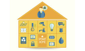 new smart home products iot research consumers will switch insurance providers to obtain