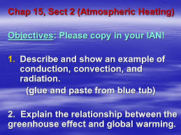 chap 15 sect 2 atmospheric heating objectives please copy in