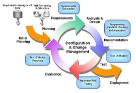security critical software development process and tools