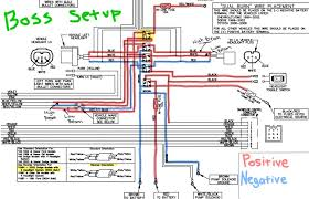 ford boss plow wiring diagram ford wiring diagram instructions