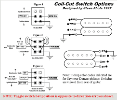 please check my wiring diagram dimarzio super switch page 2