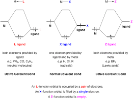 Electron Counting Organometallic Compounds Exles The Cbc Method