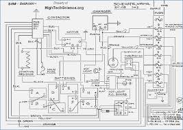 gem car wiring diagram wiring diagrams schematics