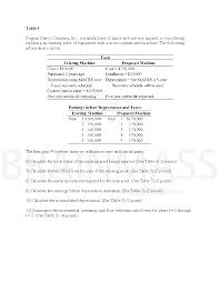 Macrs Depreciation Tables by Capital Budgeting