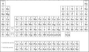 Bond Energies Table Exam1 00