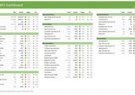 dynamic dashboard template in excel and dashboard excel template
