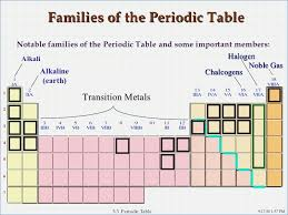 periodic table large size periodic table trends powerpoint skywrite me