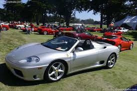spider 360 price auction results and data for 2005 360 spider conceptcarz com