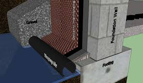 basement waterproofing basement underpinning lowering toronto