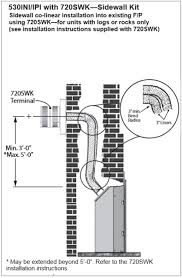 Fireplace Installation Instructions by The Senator Gas Insert Converts Your Fireplace Into A Warm And