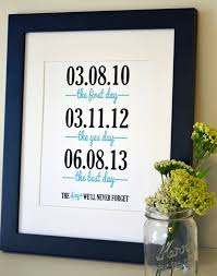anniversary gifts for 5th wedding anniversary gift ideas for wedding images