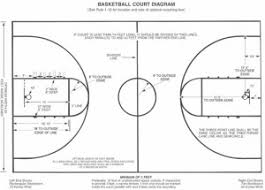 basketball gym floor plans basketball court gym floor layout diagram with dimensions