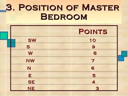 Vasthu For Master Bedroom Vaastu Principles And Their Importance Ppt