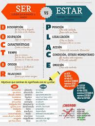 190 best ser y estar images on pinterest spanish language