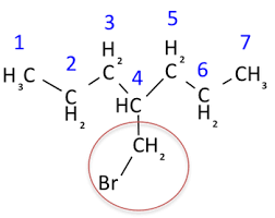 naming organic compounds rules u0026 practice video u0026 lesson