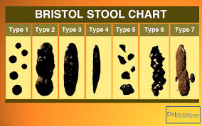 Very Light Brown Stool 16 Ways To Achieve A Healthy