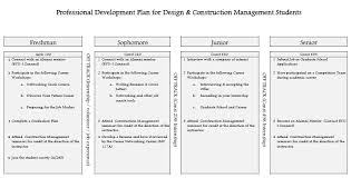 design management careers other creative architectural design management within build other