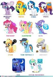Funny Pony Memes - image cute funny memes my little pony