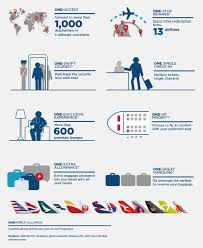 united baggage allowance coupons about enrich
