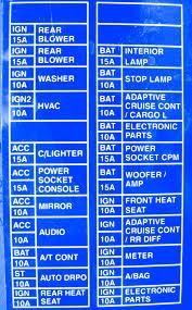 nissan skyline z50 gt 1995 240sx fuse box nissan sx interior fuse box diagram wiring