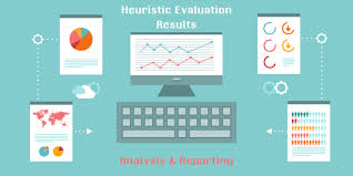 ux report template how to conduct a usability heuristic evaluation designmodo