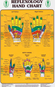 Foot Reflexology Map Business Charts Reflexology Chart Design Templates Flyer Party