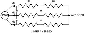 resistors meister international