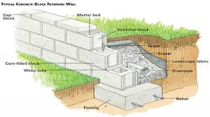 lovely ideas concrete block retaining wall spelndid how to build a charming design concrete block retaining wall pleasing concrete block retaining wall shapes