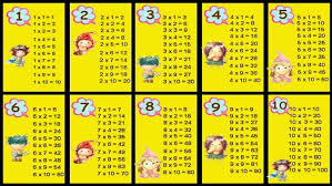 multiplication tables for children multiplication table for kids apk download free casual game for
