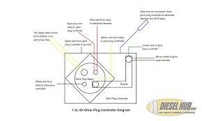 7 3l idi glow plug system troubleshooting
