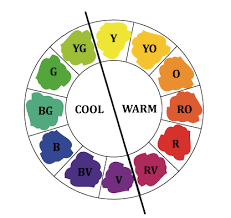 basic color theory beginner u0027s
