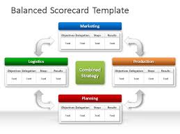 free balanced scorecard powerpoint template powerpoint