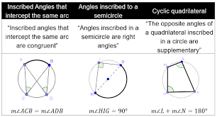 corollaries on inscribed angles microsoft in education