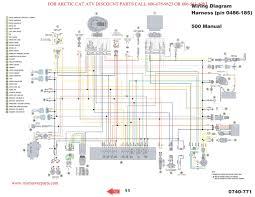 polaris atv starter solenoid wiring diagram wiring diagram byblank