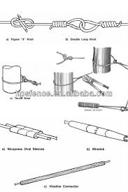electric fence insulated wire strainer for high tension fencing