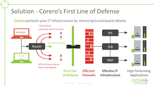 corero network security ppt download
