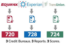 three bureau credit report free credit report all 3 bureaus of 3 bureau credit report deplim com