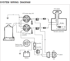 Mercury 25 Hp 2 Stroke Wiring Diagram Tilt Trim Trouble Engines Electronics And Hydraulics
